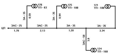 Методика расчета потерь электроэнергии в электрических сетях 0 4кВ Расчет и нормирование технологических потерь электроэнергии.