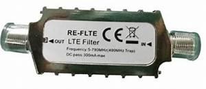 Preampli Antenne Rateau : antenne tv antenne tnt amplificateur tv cables ~ Premium-room.com Idées de Décoration