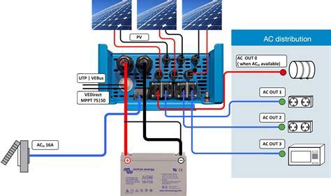 small  grid system kits wind sun