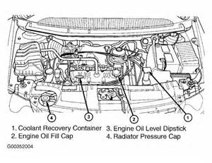 similiar 2001 chrysler sebring engine diagram keywords 2001 chrysler sebring belt diagram car belt diagrams drive belt