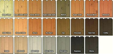 deck  anew  cool deck stain colors