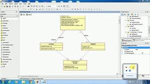 Class Diagram In Star Uml