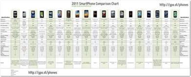 compare samsung phones smartphones the ultimate comparison chart