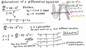 Bifurcations Of A Differential Equation