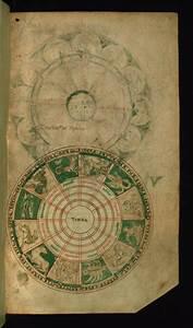 Diagram Of The Zodiac