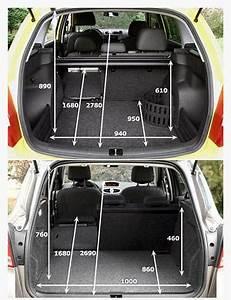 Dimensions Clio 4 : longueur clio 4 dimensions new clio cars renault uk radiateur schema chauffage dimension clio ~ Maxctalentgroup.com Avis de Voitures