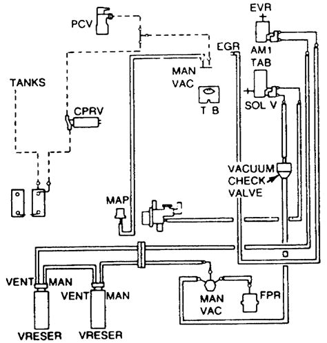 1989 Ford F 250 Fuel System Diagram by Ford F 250 Questions Vacuum Diagram Cargurus