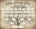 Custom Family Tree Printable 5 Generation Template INSTANT ...