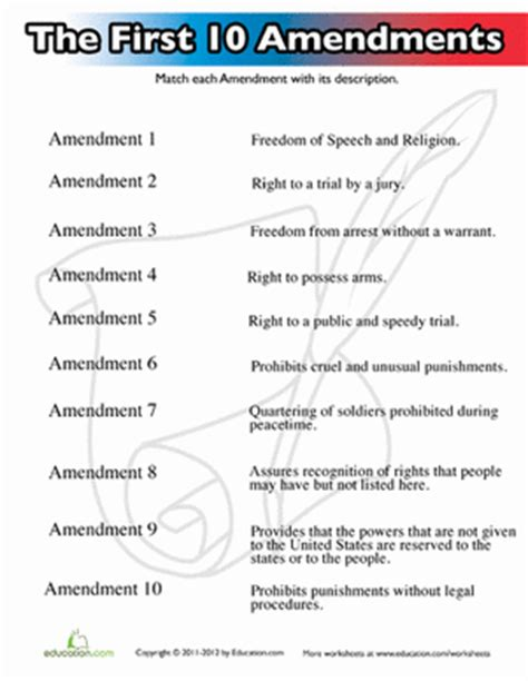 Ten Amendments For Kids  Worksheet Educationcom
