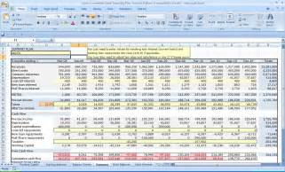Finance Spreadsheets 3 Year Plan