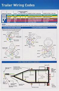 Us Cargo Trailer Wiring Diagram