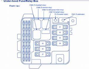 Alfa Romeo Alternator Wiring Diagram 26059 Netsonda Es