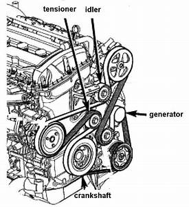 Wiring Diagram  13 2010 Dodge Avenger Serpentine Belt Diagram