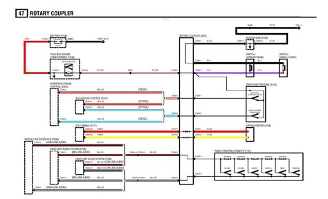 freelander horn wiring diagram freelander 2 headlight wiring diagram wiring library
