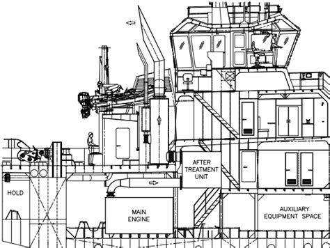 Tugboat Emissions by Exhaust Emission Regulations And Their Impact On Tugboat