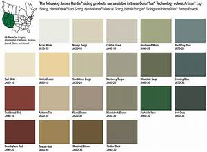 James Hardie Fiber Cement Siding | Western Colors. WALL ...