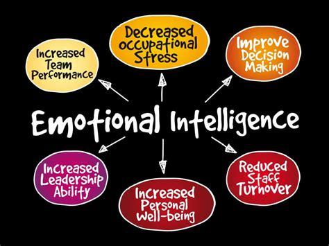 emotional intelligence  priceless leadership skill