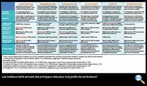 Meilleure Assurance Auto Jeune Conducteur : devis assurance voiture avec les meilleures collections d 39 images ~ Medecine-chirurgie-esthetiques.com Avis de Voitures
