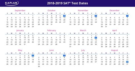 Registration Dates & Fees