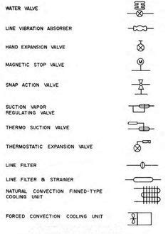 design elements electric and telecom plans cable electrical symbols in 2019