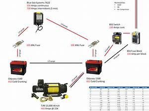Dual Battery Wiring Diagram Winch