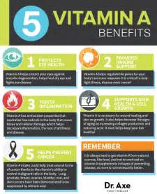 Vitamin A: Benefits, Sources & Side Effects Vitamin A