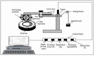 Schematic Diagram Of Pin