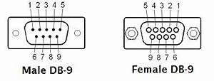connect logitech g27 shifter and pedals to stm32f4 With db 9 wiring diagram
