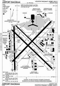 Hobby Airport Map
