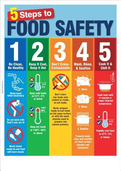 5 Steps to Food Safety | Food safety posters, Food safety ...