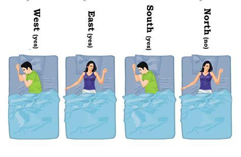 Vastu Bedroom Bed Direction by Vastu Direction For Bedroom Psoriasisguru