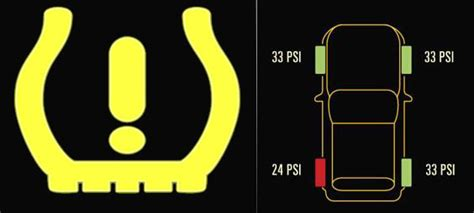 low tire pressure light tire light coming on findlay toyota flagstaff news