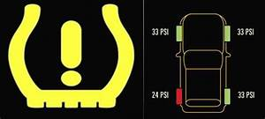 Tire Pressure Light Keeps Coming On Toyota | 2017, 2018 ...