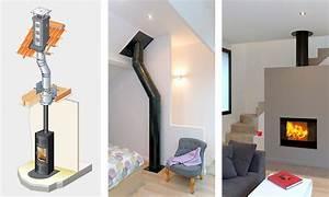 Installer Une Cheminée : d couvrez le conduit de chemin e et conduit de fum e ~ Premium-room.com Idées de Décoration