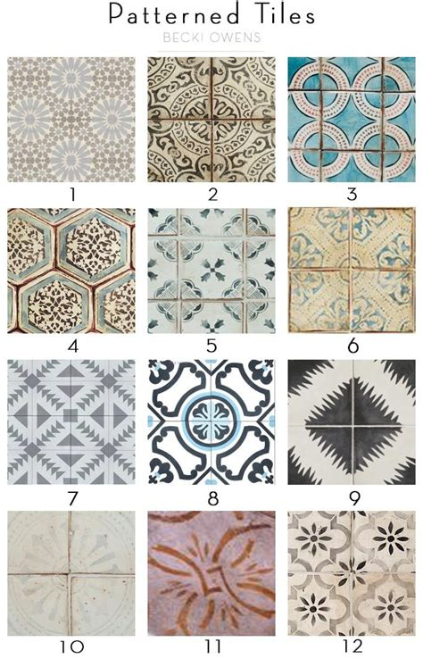 Kitchen Tile Backsplash Patterns by You Searched For Runners Becki Owens For The Home