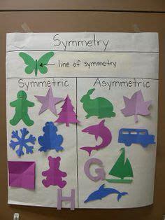 symmetry images symmetry math geometry math art