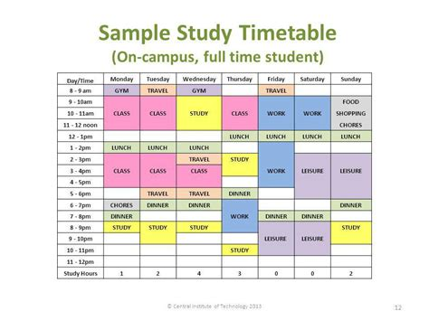 The Easiest Way To Make A Study Timetable Wikihow  Autos Post