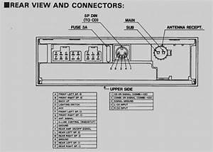 Clarion Vz401 Wiring Diagram Elegant