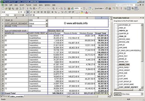 excel spreadsheet pivot table uncover the best story tips for finding a narrative in