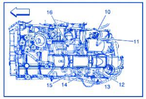 Harley Hummer Wiring Diagram by Hummer H3 2011 Wiring Electrical Circuit Wiring Diagram