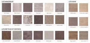 Plan De Travail Céramique : personnalisation de votre cuisine chabert duval toulouse ~ Dailycaller-alerts.com Idées de Décoration