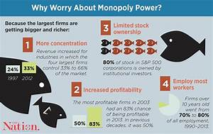 Monopoly Power Is On The Rise In The Us  Here U2019s How To Fix