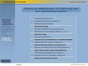 Nach Erhalt Der Rechnung : arbeitsablauf abschluss von einzel unternehmen arbeitsablauf ppt video online herunterladen ~ Themetempest.com Abrechnung