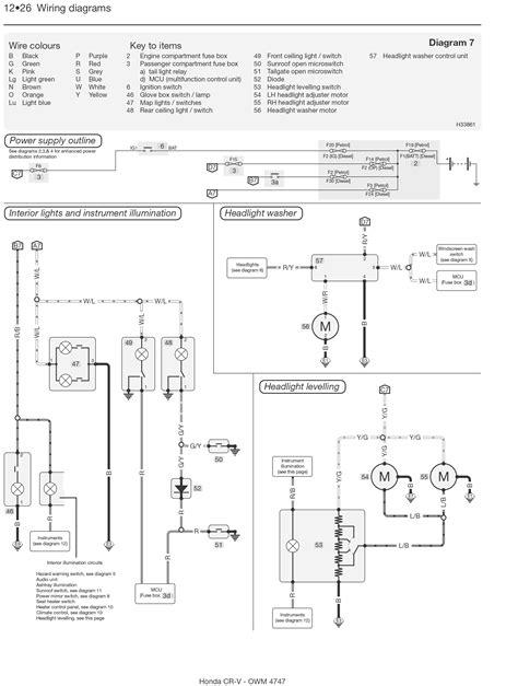 2004 honda crv wiring diagram manual honda cr v petrol diesel 02 06 haynes repair manual haynes