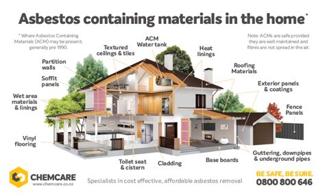 areas   home     asbestos