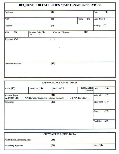 Internet Access Request Form Template by Maintenance Request Form Writing Professional Letters