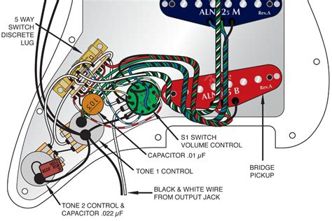 Wiring Help Needed Fender Content
