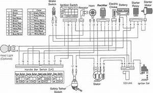 Lighting Impulse Wiring Diagram Of E