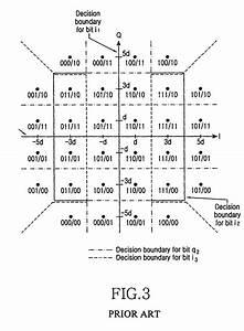 Qam And Constellation Diagram