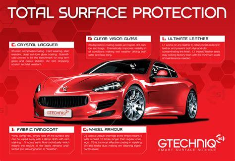 What is GTECHNIQ? | Paint Correction | Auto Detailing ...